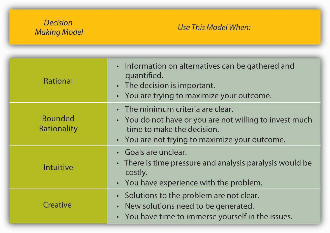 problem solving in addition dmaic problem solving